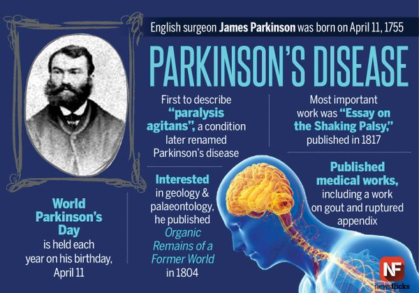 Parkinsons Disease Progression >> A Mental Shake Up -Pause for Parkinson's Day | Psychology Consultants